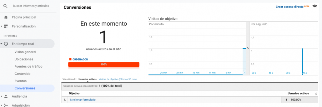 conversiones analytics