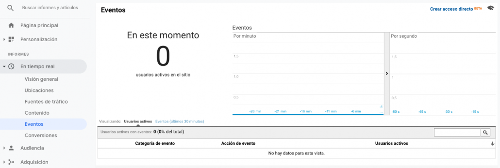 eventos analytics